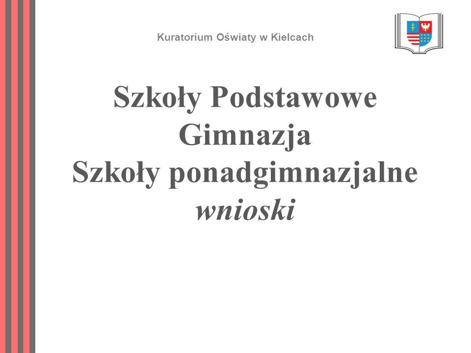 Szkoły Podstawowe Gimnazja Szkoły ponadgimnazjalne wnioski Kuratorium Oświaty w Kielcach