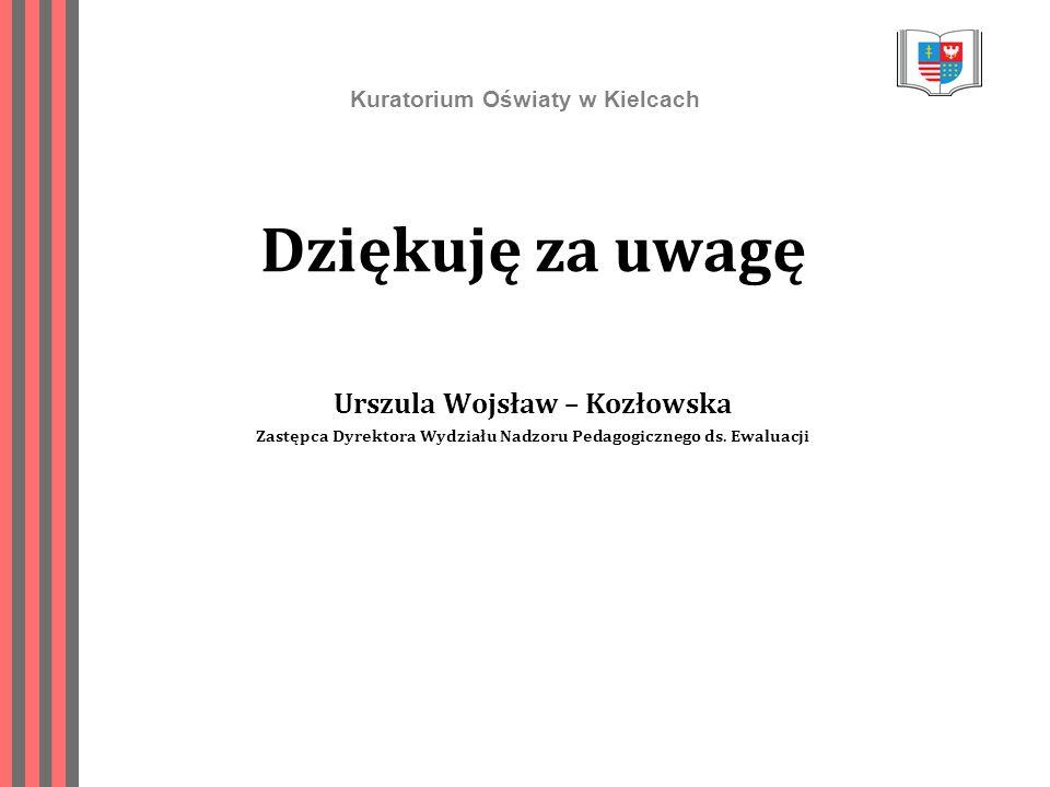 Dziękuję za uwagę Urszula Wojsław – Kozłowska Zastępca Dyrektora Wydziału Nadzoru Pedagogicznego ds. Ewaluacji Kuratorium Oświaty w Kielcach