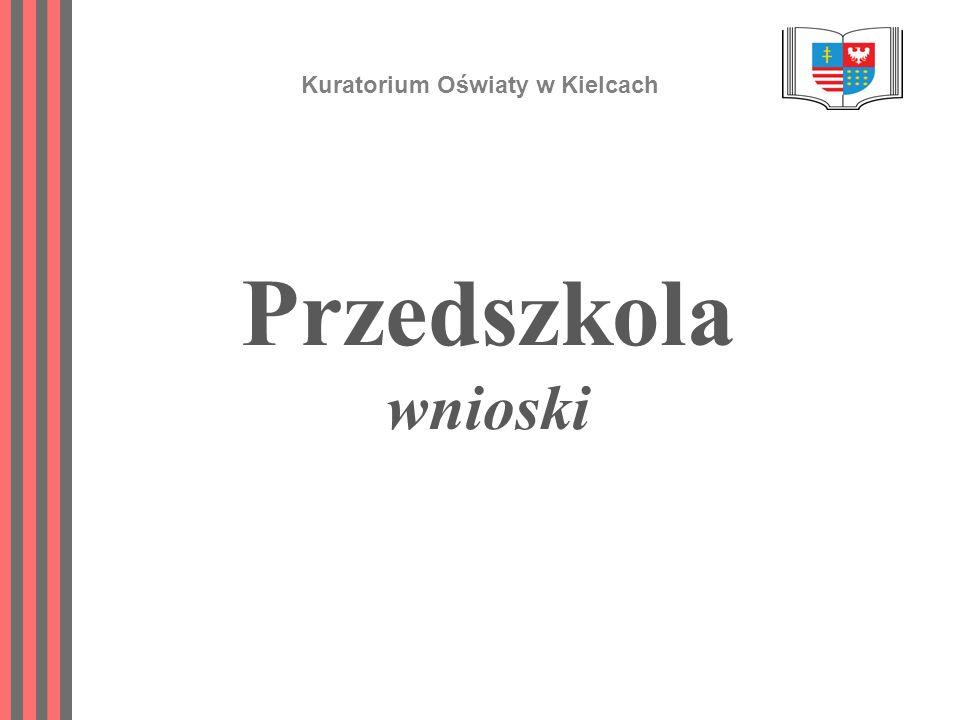 Przedszkola wnioski Kuratorium Oświaty w Kielcach