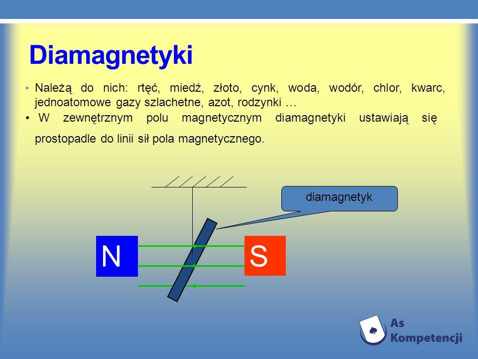 Diamagnetyki Należą do nich: rtęć, miedź, złoto, cynk, woda, wodór, chlor, kwarc, jednoatomowe gazy szlachetne, azot, rodzynki … N S diamagnetyk W zew