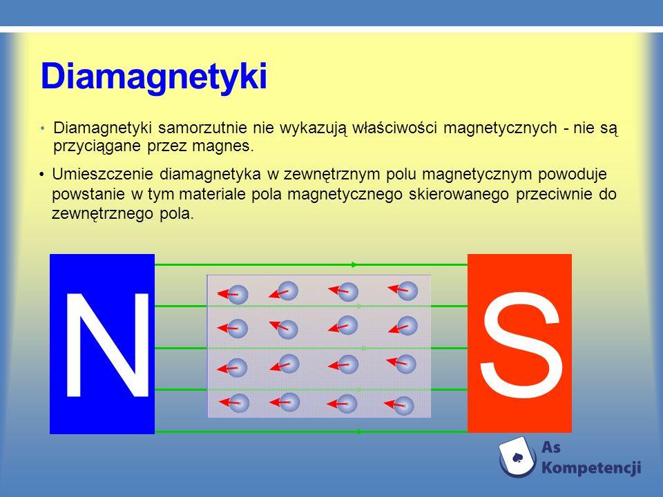 Diamagnetyki Diamagnetyki samorzutnie nie wykazują właściwości magnetycznych - nie są przyciągane przez magnes. N S Umieszczenie diamagnetyka w zewnęt