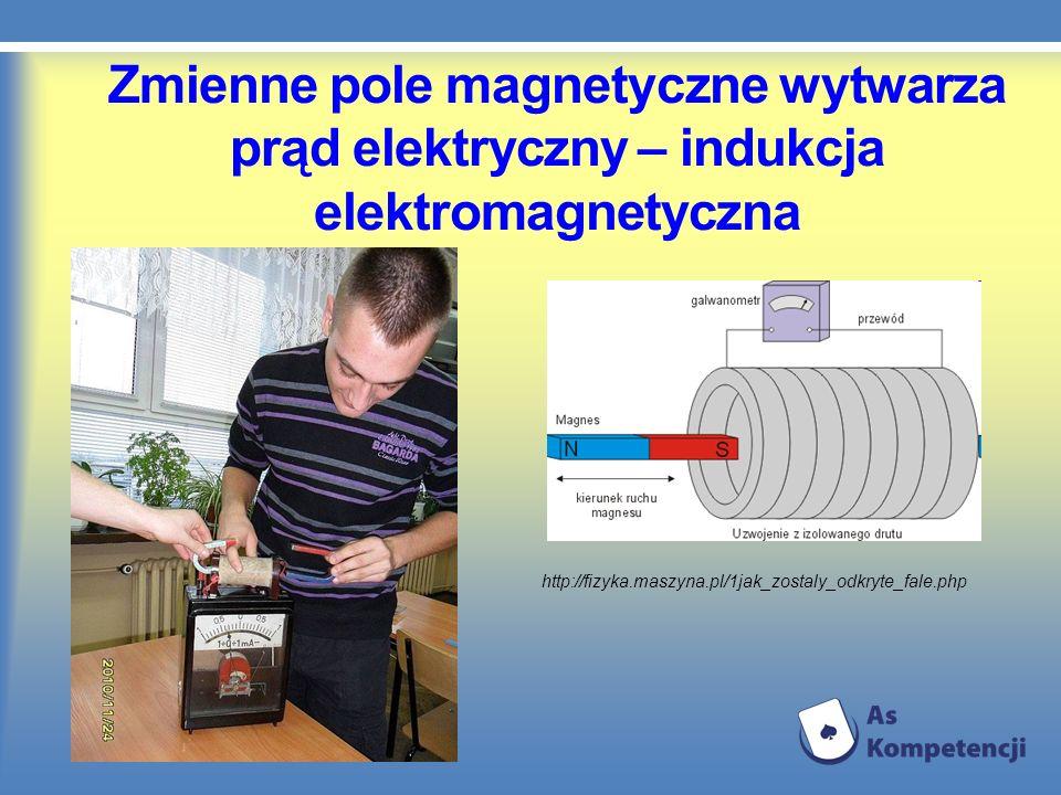 Zmienne pole magnetyczne wytwarza prąd elektryczny – indukcja elektromagnetyczna http://fizyka.maszyna.pl/1jak_zostaly_odkryte_fale.php