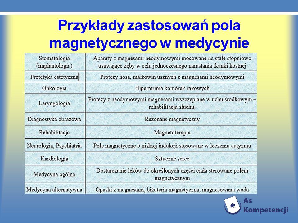 Przykłady zastosowań pola magnetycznego w medycynie