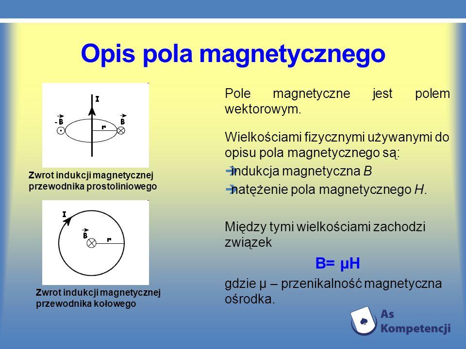 Opis pola magnetycznego Pole magnetyczne jest polem wektorowym. Wielkościami fizycznymi używanymi do opisu pola magnetycznego są: indukcja magnetyczna