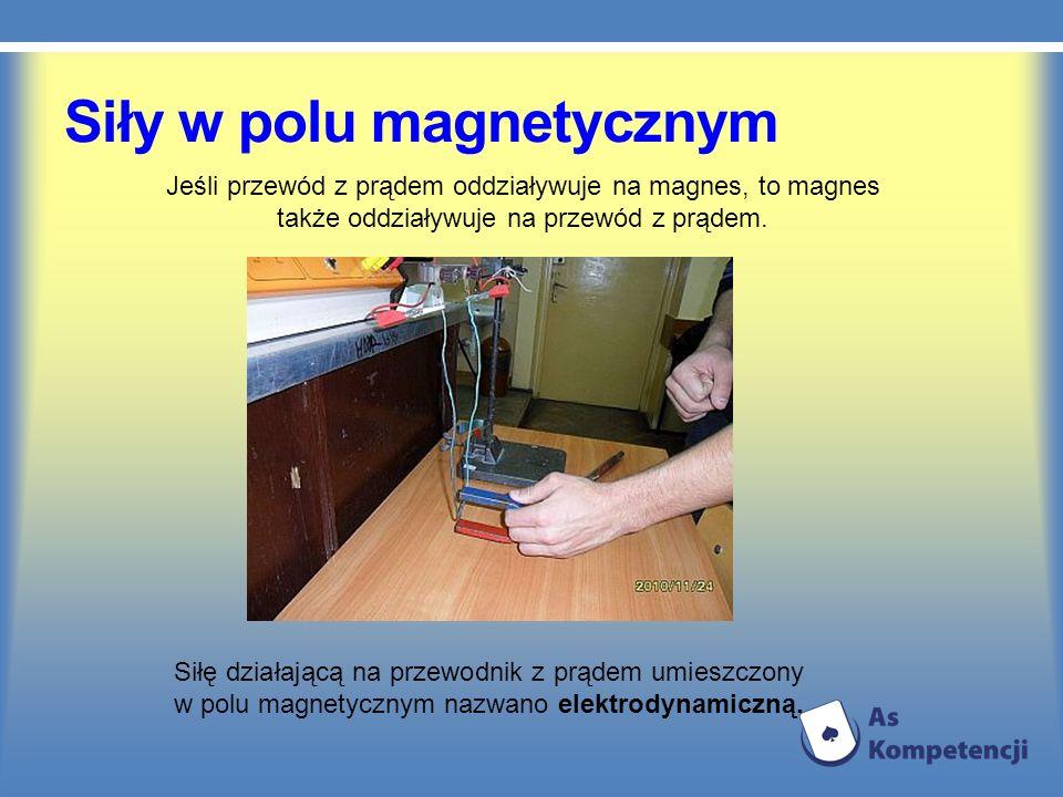 Siły w polu magnetycznym Jeśli przewód z prądem oddziaływuje na magnes, to magnes także oddziaływuje na przewód z prądem. Siłę działającą na przewodni