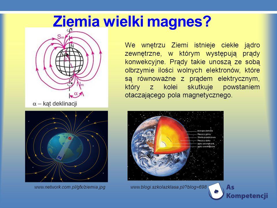 Ziemia wielki magnes? We wnętrzu Ziemi istnieje ciekłe jądro zewnętrzne, w którym występują prądy konwekcyjne. Prądy takie unoszą ze sobą olbrzymie il