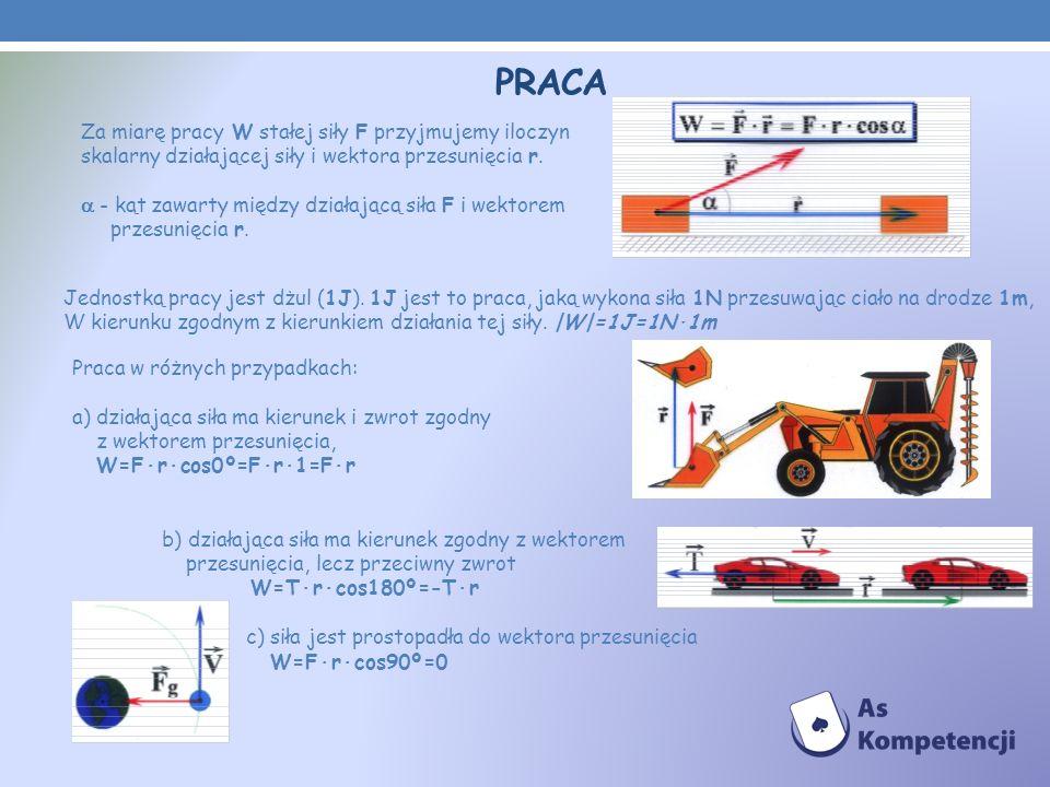 PRACA Za miarę pracy W stałej siły F przyjmujemy iloczyn skalarny działającej siły i wektora przesunięcia r. - kąt zawarty między działającą siła F i