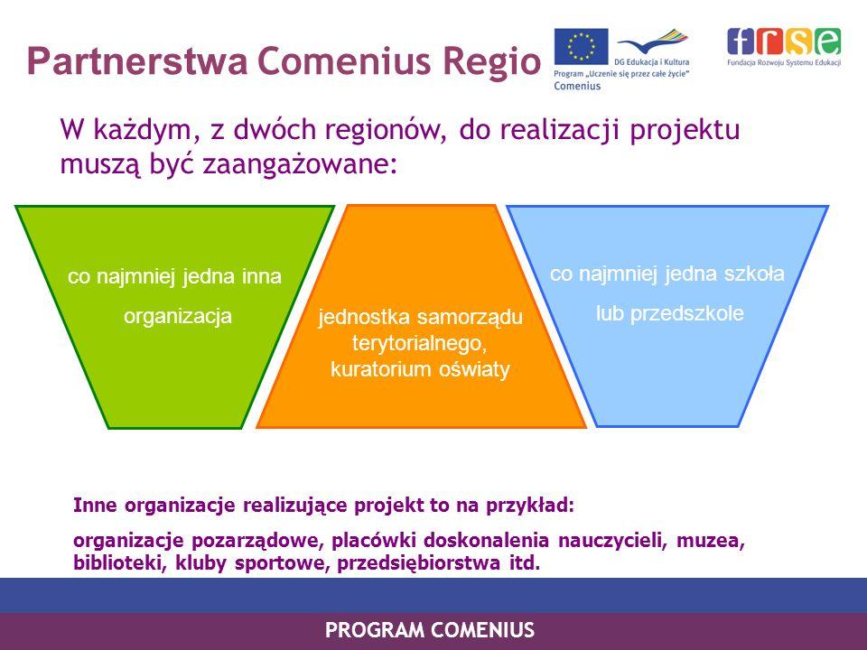 Partnerstwa Comenius Regio W każdym, z dwóch regionów, do realizacji projektu muszą być zaangażowane: PROGRAM COMENIUS co najmniej jedna inna organiza