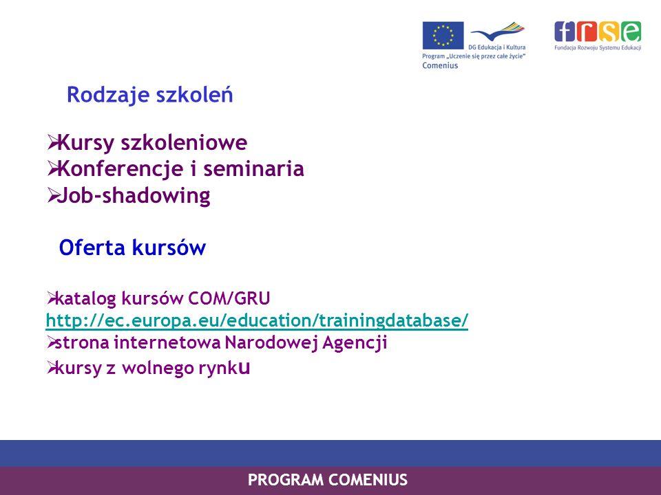 PROGRAM LEONARDO DA VINCI PROGRAM UCZENIE SIĘ PRZEZ CAŁE ŻYCIE Rodzaje szkoleń PROGRAM COMENIUS Kursy szkoleniowe Konferencje i seminaria Job-shadowin