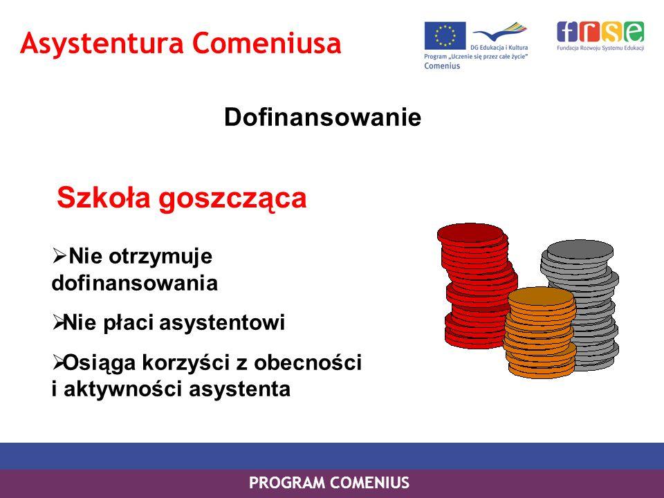 PROGRAM COMENIUS Asystentura Comeniusa Dofinansowanie Szkoła goszcząca Nie otrzymuje dofinansowania Nie płaci asystentowi Osiąga korzyści z obecności