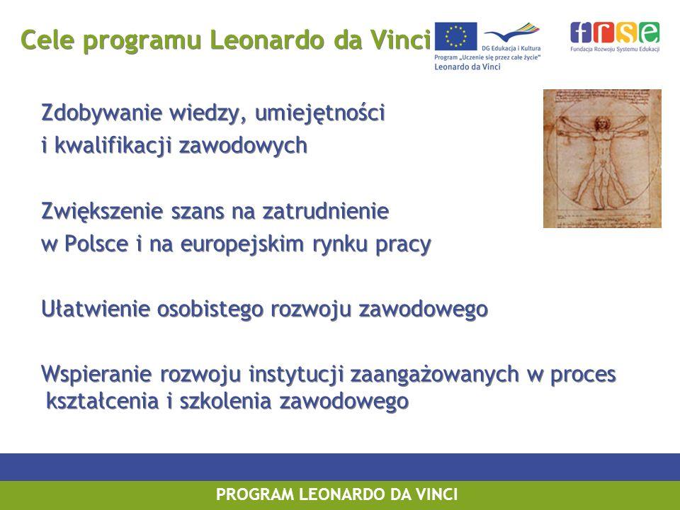 PROGRAM LEONARDO DA VINCI PROGRAM UCZENIE SIĘ PRZEZ CAŁE ŻYCIE PROGRAM LEONARDO DA VINCI Cele programu Leonardo da Vinci Zdobywanie wiedzy, umiejętnoś
