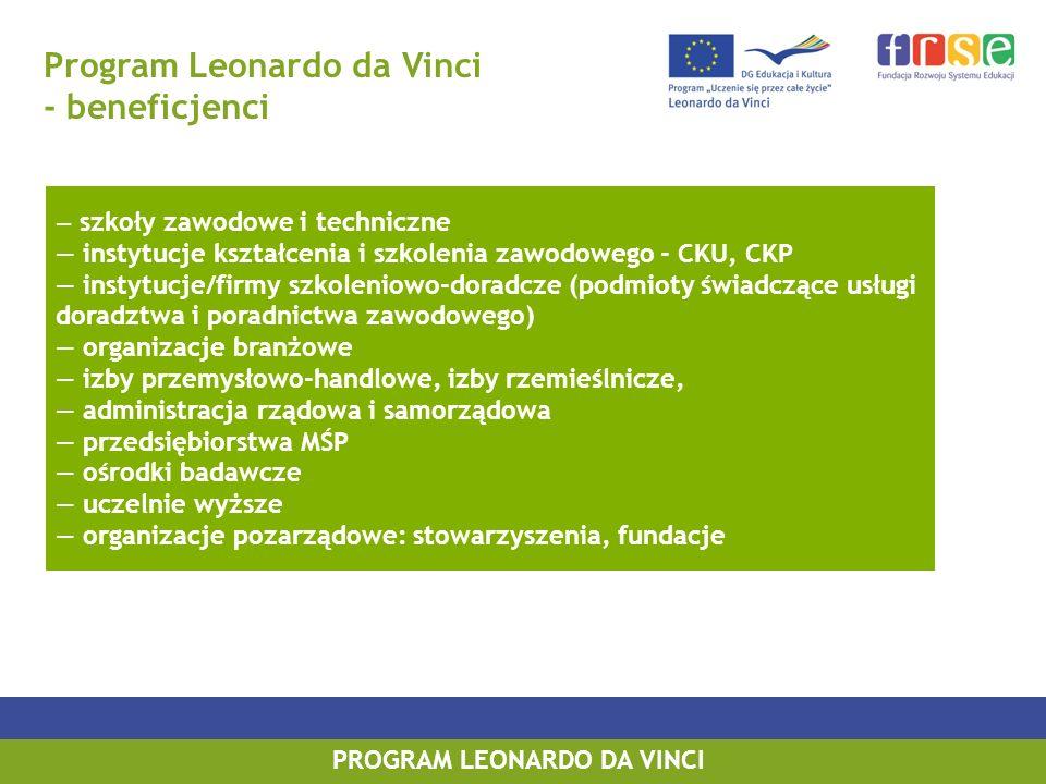 PROGRAM LEONARDO DA VINCI PROGRAM UCZENIE SIĘ PRZEZ CAŁE ŻYCIE PROGRAM LEONARDO DA VINCI Program Leonardo da Vinci - beneficjenci szkoły zawodowe i te