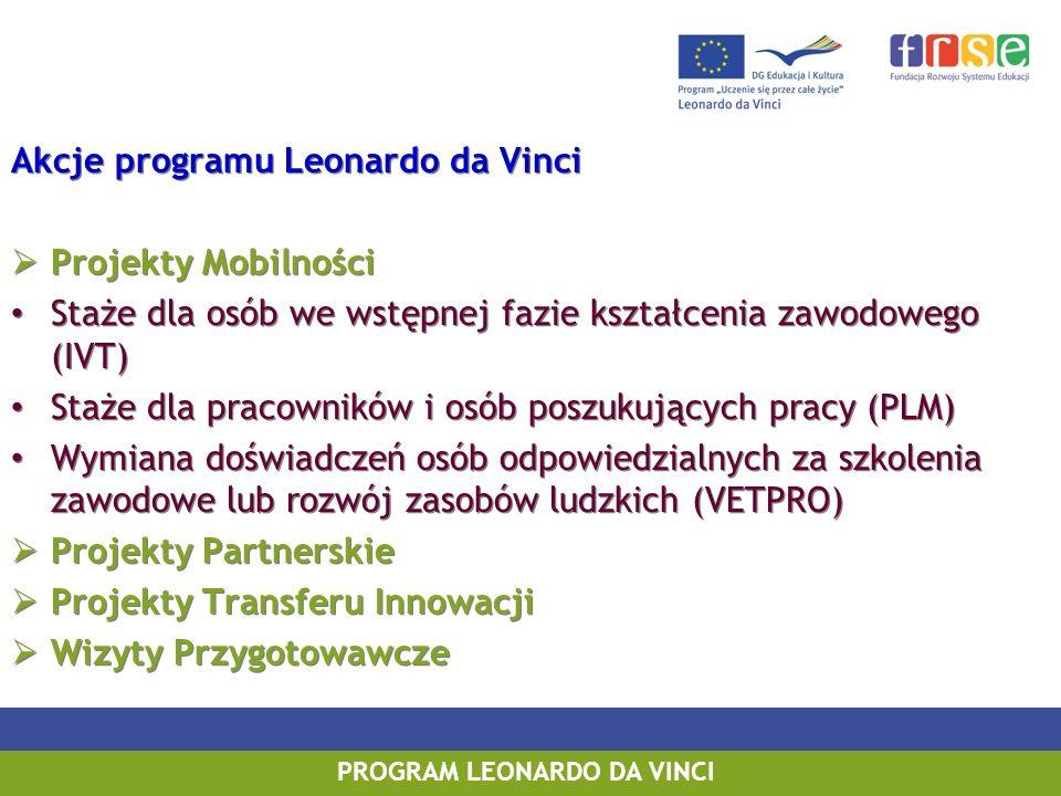 PROGRAM LEONARDO DA VINCI PROGRAM UCZENIE SIĘ PRZEZ CAŁE ŻYCIE PROGRAM LEONARDO DA VINCI Akcje programu Leonardo da Vinci Projekty Mobilności Staże dl