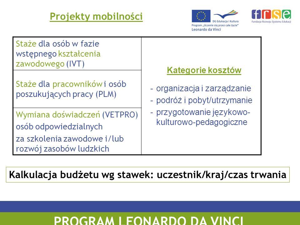 PROGRAM LEONARDO DA VINCI Projekty mobilności Staże dla osób w fazie wstępnego kształcenia zawodowego (IVT) Kategorie kosztów -organizacja i zarządzan