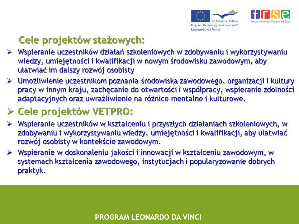 PROGRAM UCZENIE SIĘ PRZEZ CAŁE ŻYCIE PROGRAM LEONARDO DA VINCI Cele projektów stażowych: Wspieranie uczestników działań szkoleniowych w zdobywaniu i w