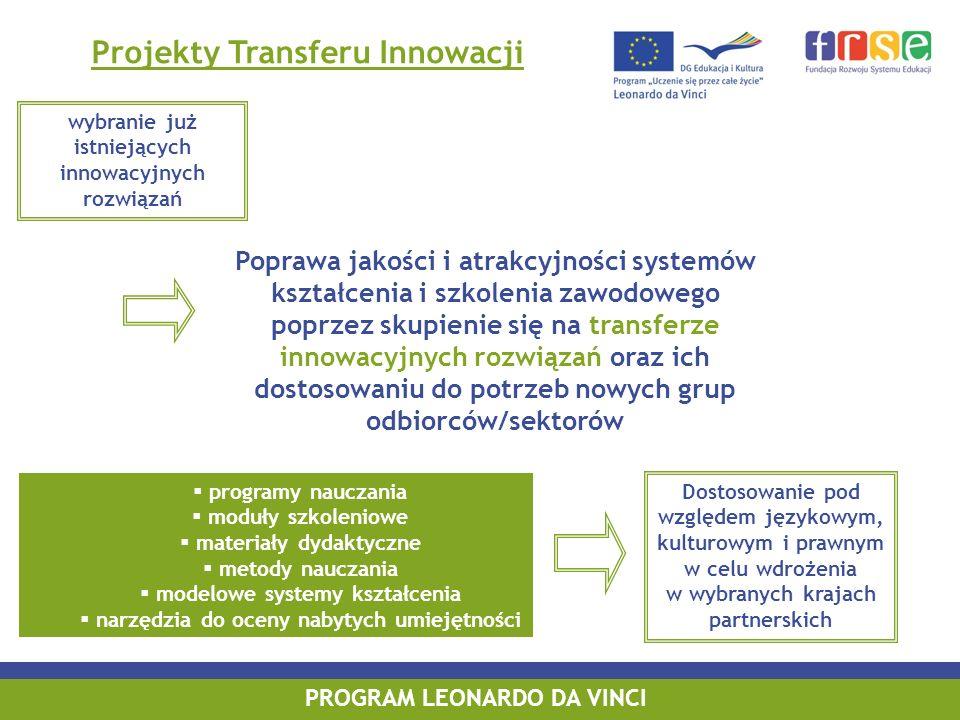 PROGRAM LEONARDO DA VINCI Projekty Transferu Innowacji Poprawa jakości i atrakcyjności systemów kształcenia i szkolenia zawodowego poprzez skupienie s