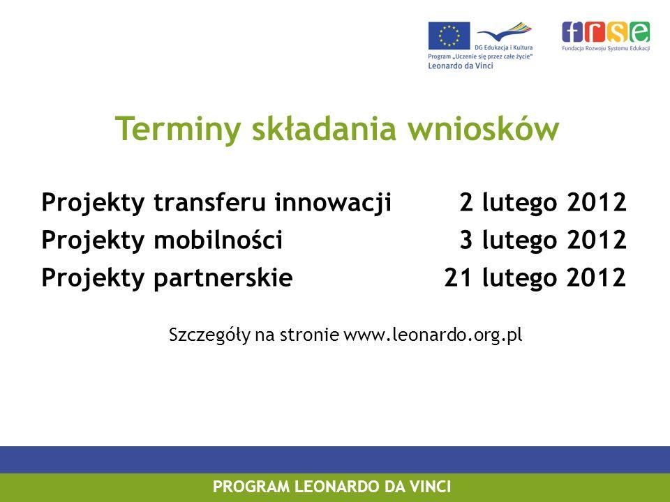 PROGRAM LEONARDO DA VINCI PROGRAM UCZENIE SIĘ PRZEZ CAŁE ŻYCIE Projekty transferu innowacji 2 lutego 2012 Projekty mobilności 3 lutego 2012 Projekty p