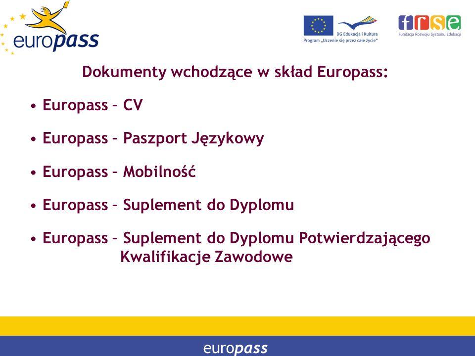 PROGRAM LEONARDO DA VINCI PROGRAM UCZENIE SIĘ PRZEZ CAŁE ŻYCIE Dokumenty wchodzące w skład Europass: Europass – CV Europass – Paszport Językowy Europa