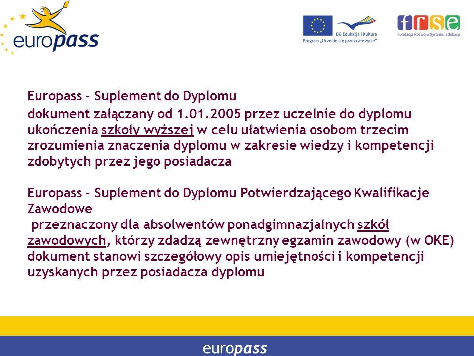 PROGRAM LEONARDO DA VINCI PROGRAM UCZENIE SIĘ PRZEZ CAŁE ŻYCIE europass Europass - Suplement do Dyplomu dokument załączany od 1.01.2005 przez uczelnie