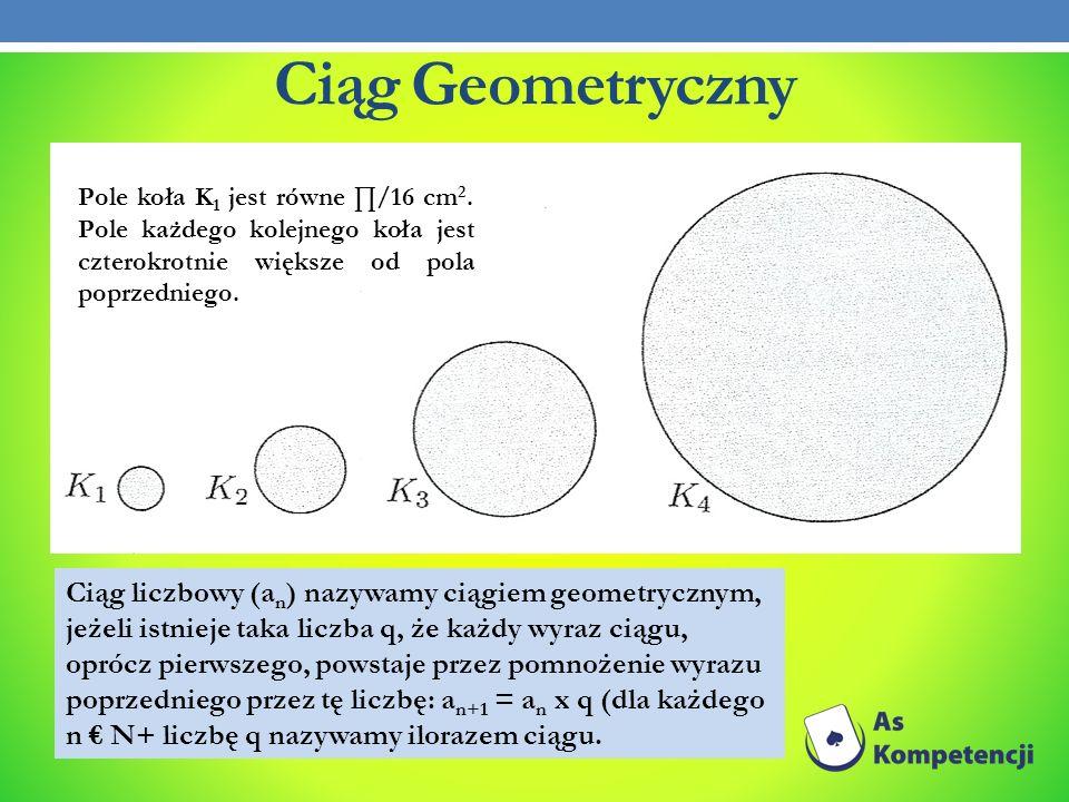 Ciąg Geometryczny Pole koła K 1 jest równe /16 cm 2. Pole każdego kolejnego koła jest czterokrotnie większe od pola poprzedniego. Ciąg liczbowy (a n )