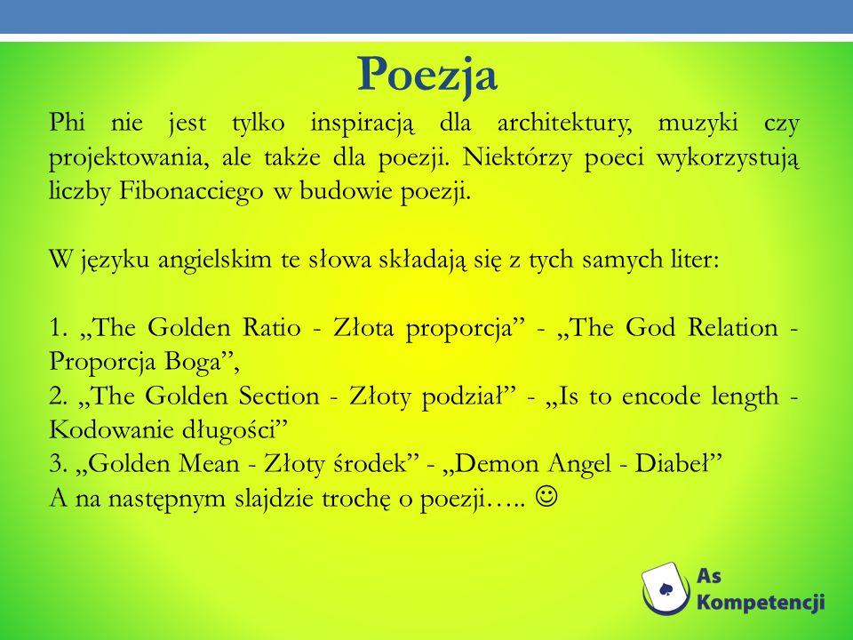 Poezja Phi nie jest tylko inspiracją dla architektury, muzyki czy projektowania, ale także dla poezji. Niektórzy poeci wykorzystują liczby Fibonaccieg