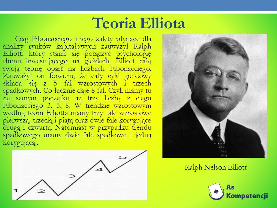Teoria Elliota Ciąg Fibonacciego i jego zalety płynące dla analizy rynków kapitałowych zauważył Ralph Elliott, który starał się połączyć psychologię t