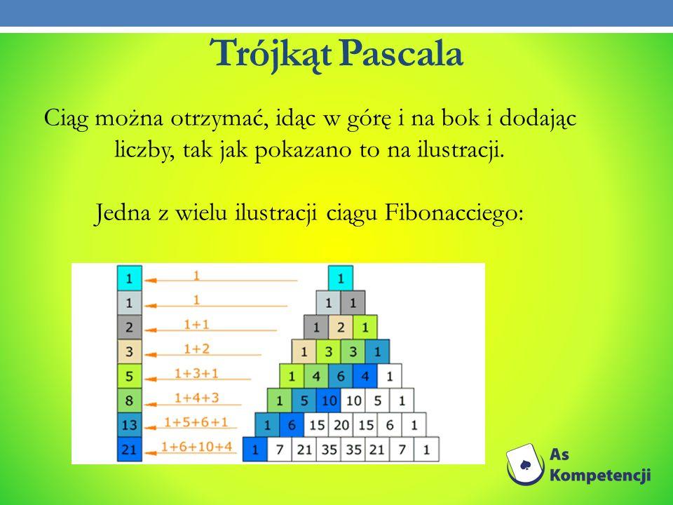 Ciąg można otrzymać, idąc w górę i na bok i dodając liczby, tak jak pokazano to na ilustracji. Jedna z wielu ilustracji ciągu Fibonacciego: Trójkąt Pa