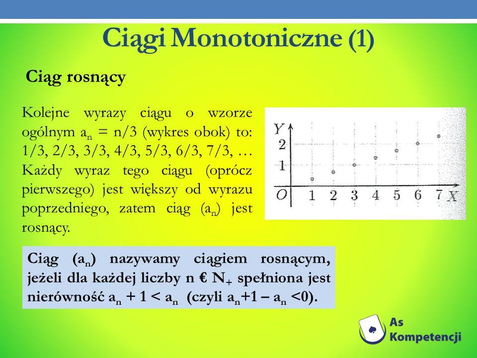 Ciąg Fibonacciego w informatyce Ciąg Fibonacciego w informatyce jest używany przede wszystkim w równaniach rekurencyjnych.