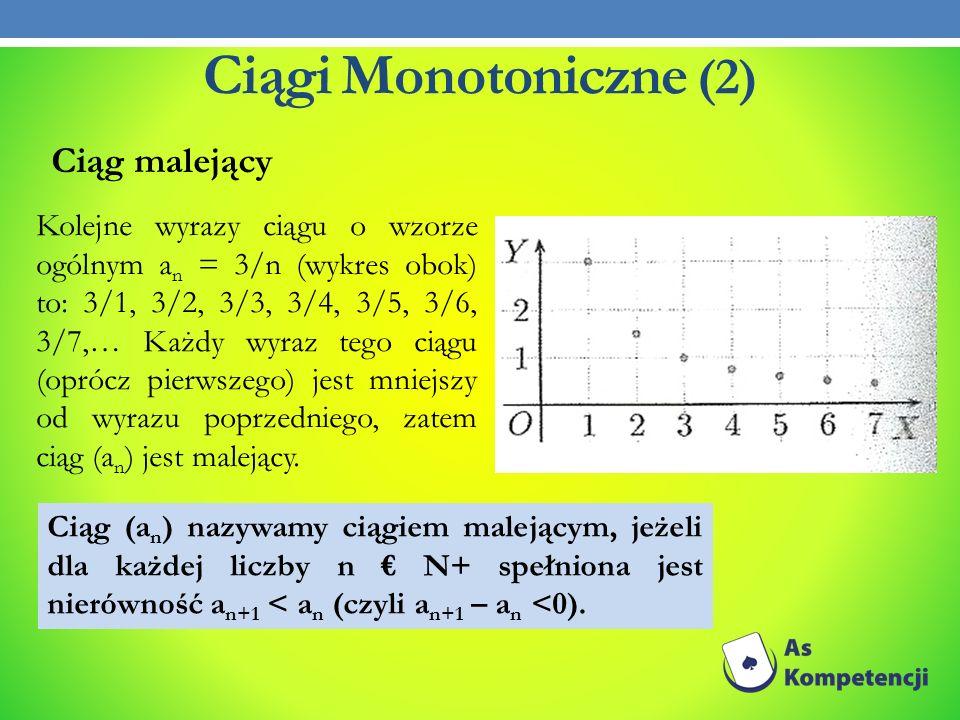 Ciągi Monotoniczne (2) Ciąg malejący Kolejne wyrazy ciągu o wzorze ogólnym a n = 3/n (wykres obok) to: 3/1, 3/2, 3/3, 3/4, 3/5, 3/6, 3/7,… Każdy wyraz