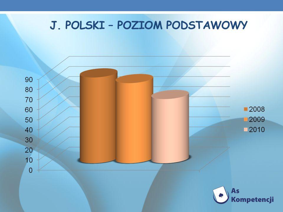 J. POLSKI – POZIOM PODSTAWOWY