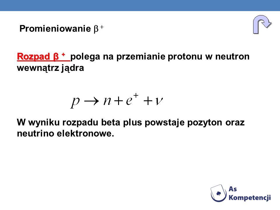 Rozpad β + Rozpad β + polega na przemianie protonu w neutron wewnątrz jądra W wyniku rozpadu beta plus powstaje pozyton oraz neutrino elektronowe. Pro