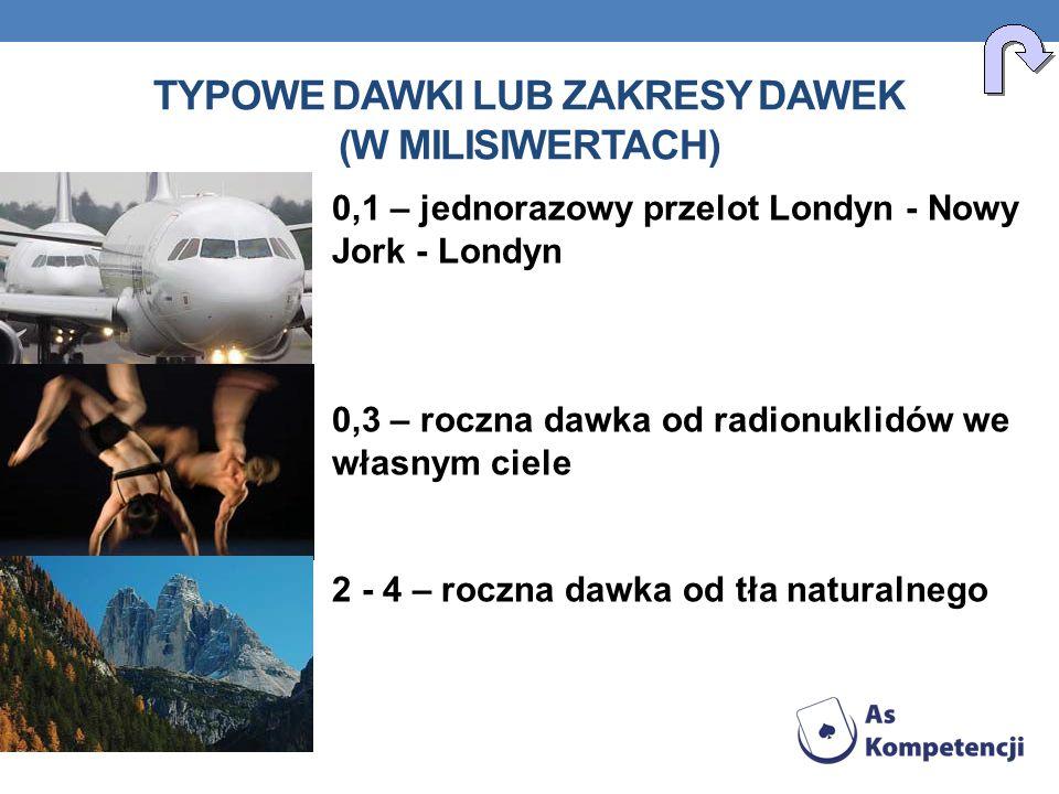 TYPOWE DAWKI LUB ZAKRESY DAWEK (W MILISIWERTACH) 0,1 – jednorazowy przelot Londyn - Nowy Jork - Londyn 0,3 – roczna dawka od radionuklidów we własnym