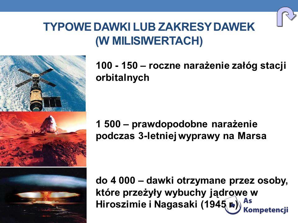 TYPOWE DAWKI LUB ZAKRESY DAWEK (W MILISIWERTACH) 100 - 150 – roczne narażenie załóg stacji orbitalnych 1 500 – prawdopodobne narażenie podczas 3-letni