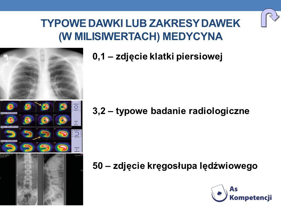 TYPOWE DAWKI LUB ZAKRESY DAWEK (W MILISIWERTACH) MEDYCYNA 0,1 – zdjęcie klatki piersiowej 3,2 – typowe badanie radiologiczne 50 – zdjęcie kręgosłupa l