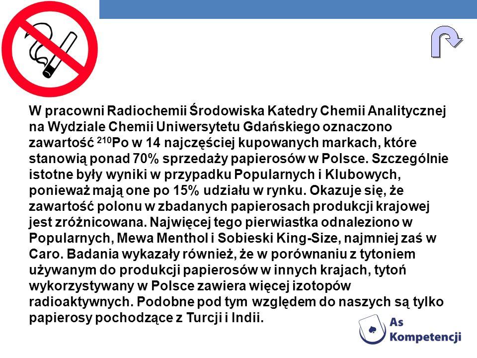 W pracowni Radiochemii Środowiska Katedry Chemii Analitycznej na Wydziale Chemii Uniwersytetu Gdańskiego oznaczono zawartość 210 Po w 14 najczęściej k