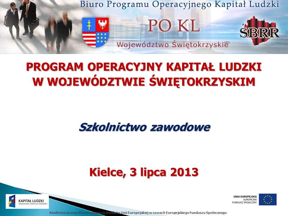 Konferencja współfinansowana ze środków Unii Europejskiej w ramach Europejskiego Funduszu Społecznego PROGRAM OPERACYJNY KAPITAŁ LUDZKI W WOJEWÓDZTWIE ŚWIĘTOKRZYSKIM Szkolnictwo zawodowe Kielce, 3 lipca 2013