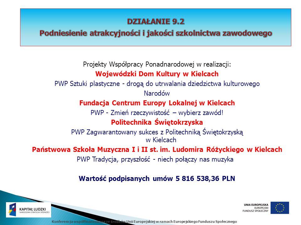 Konferencja współfinansowana ze środków Unii Europejskiej w ramach Europejskiego Funduszu Społecznego Projekty Współpracy Ponadnarodowej w realizacji: