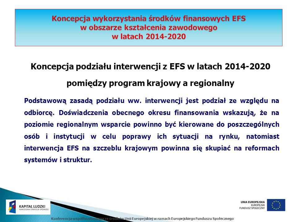 Konferencja współfinansowana ze środków Unii Europejskiej w ramach Europejskiego Funduszu Społecznego Koncepcja podziału interwencji z EFS w latach 2014-2020 pomiędzy program krajowy a regionalny Podstawową zasadą podziału ww.