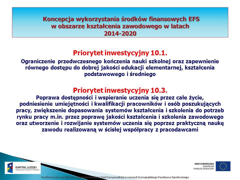 Konferencja współfinansowana ze środków Unii Europejskiej w ramach Europejskiego Funduszu Społecznego Priorytet inwestycyjny 10.1.