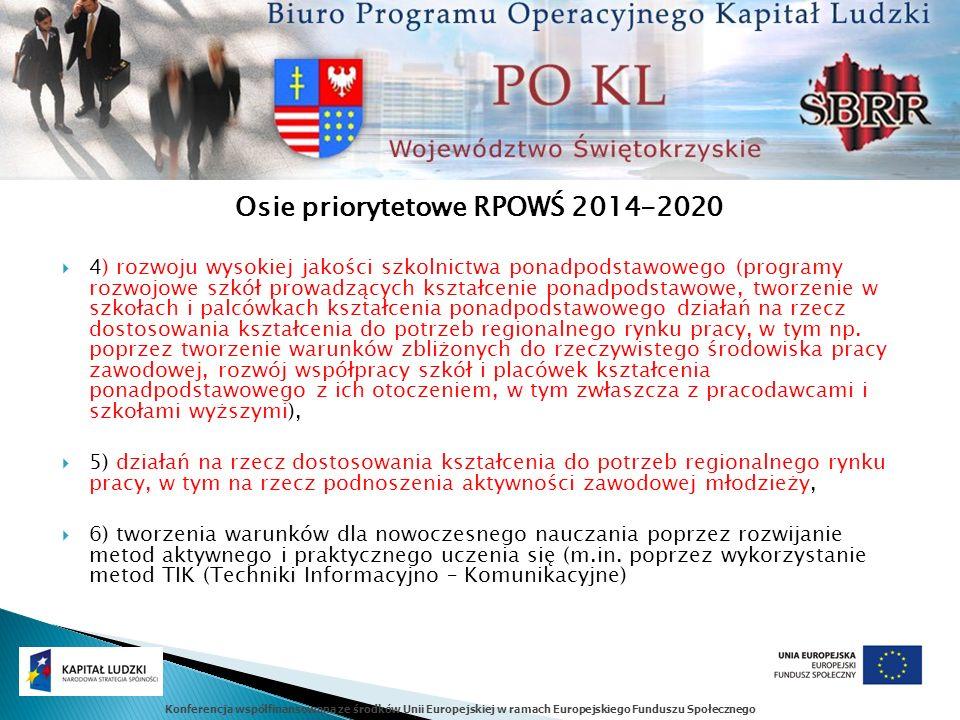 Konferencja współfinansowana ze środków Unii Europejskiej w ramach Europejskiego Funduszu Społecznego Osie priorytetowe RPOWŚ 2014-2020 4) rozwoju wysokiej jakości szkolnictwa ponadpodstawowego (programy rozwojowe szkół prowadzących kształcenie ponadpodstawowe, tworzenie w szkołach i palcówkach kształcenia ponadpodstawowego działań na rzecz dostosowania kształcenia do potrzeb regionalnego rynku pracy, w tym np.