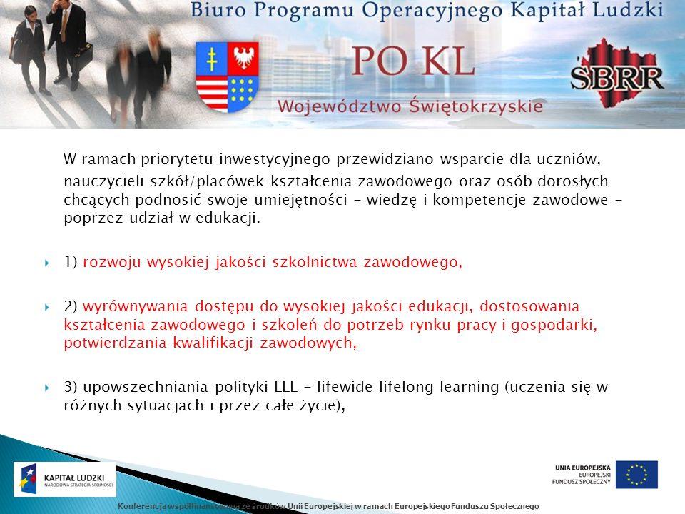 Konferencja współfinansowana ze środków Unii Europejskiej w ramach Europejskiego Funduszu Społecznego W ramach priorytetu inwestycyjnego przewidziano