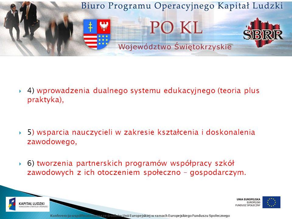 Konferencja współfinansowana ze środków Unii Europejskiej w ramach Europejskiego Funduszu Społecznego 4) wprowadzenia dualnego systemu edukacyjnego (t