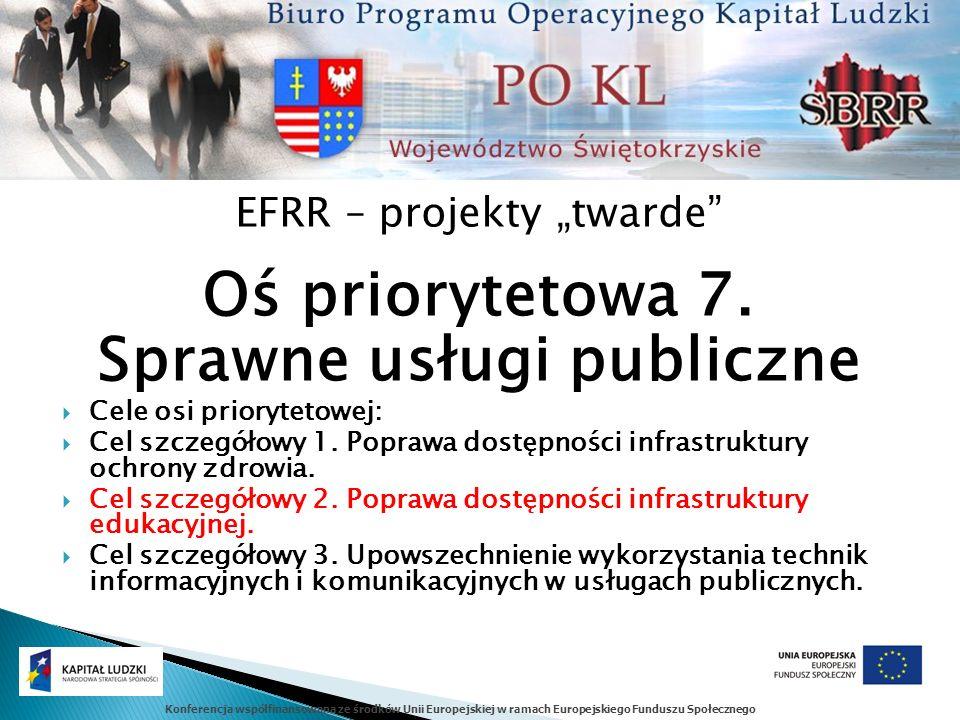 Konferencja współfinansowana ze środków Unii Europejskiej w ramach Europejskiego Funduszu Społecznego EFRR – projekty twarde Oś priorytetowa 7. Sprawn