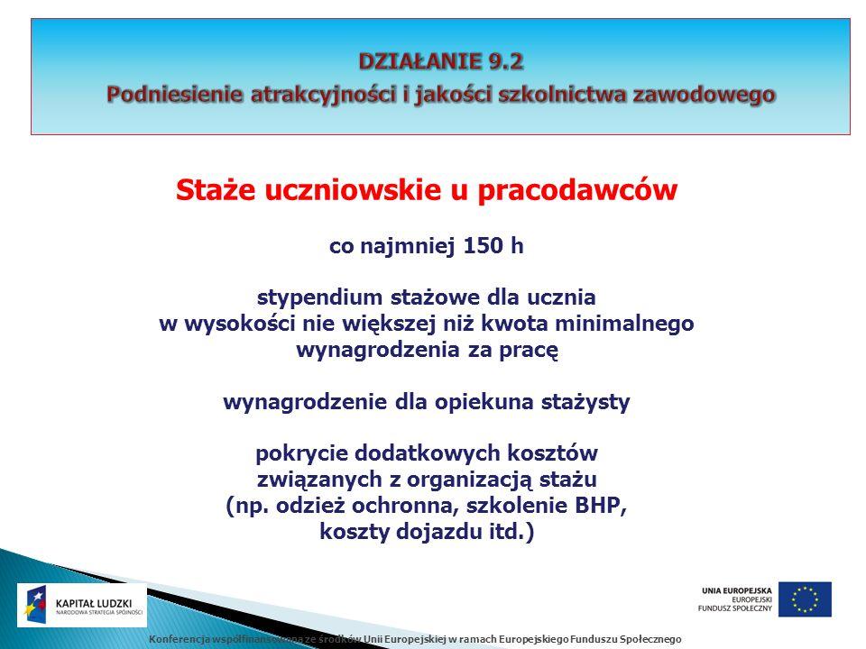 Konferencja współfinansowana ze środków Unii Europejskiej w ramach Europejskiego Funduszu Społecznego Staże uczniowskie u pracodawców co najmniej 150