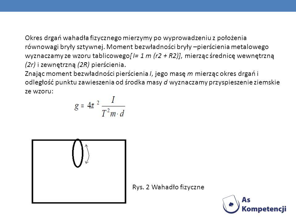 Okres drgań wahadła fizycznego mierzymy po wyprowadzeniu z położenia równowagi bryły sztywnej. Moment bezwładności bryły –pierścienia metalowego wyzna