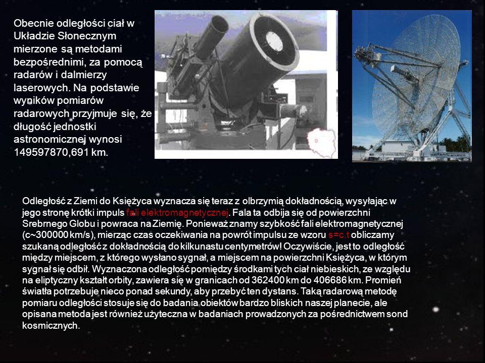 Obecnie odległości ciał w Układzie Słonecznym mierzone są metodami bezpośrednimi, za pomocą radarów i dalmierzy laserowych. Na podstawie wyników pomia