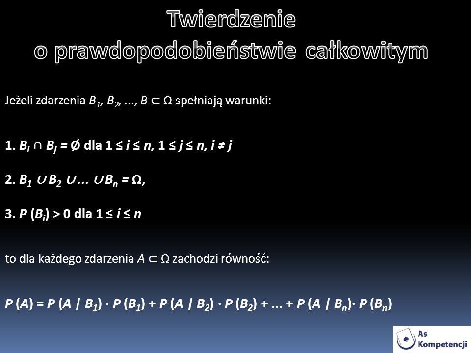 Jeżeli zdarzenia B 1, B 2,..., B Ω spełniają warunki: 1.