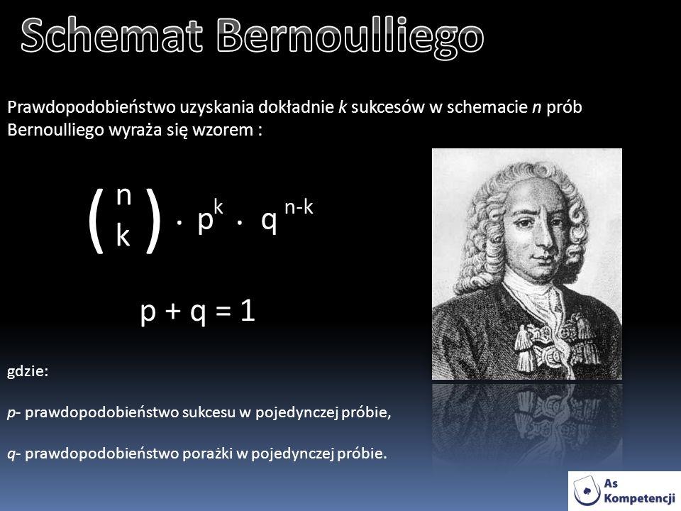 Prawdopodobieństwo uzyskania dokładnie k sukcesów w schemacie n prób Bernoulliego wyraża się wzorem : gdzie: p- prawdopodobieństwo sukcesu w pojedynczej próbie, q- prawdopodobieństwo porażki w pojedynczej próbie.