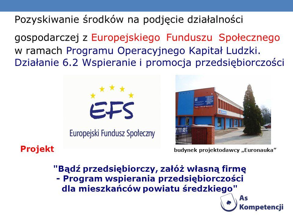Pozyskiwanie środków na podjęcie działalności gospodarczej z Europejskiego Funduszu Społecznego w ramach Programu Operacyjnego Kapitał Ludzki. Działan