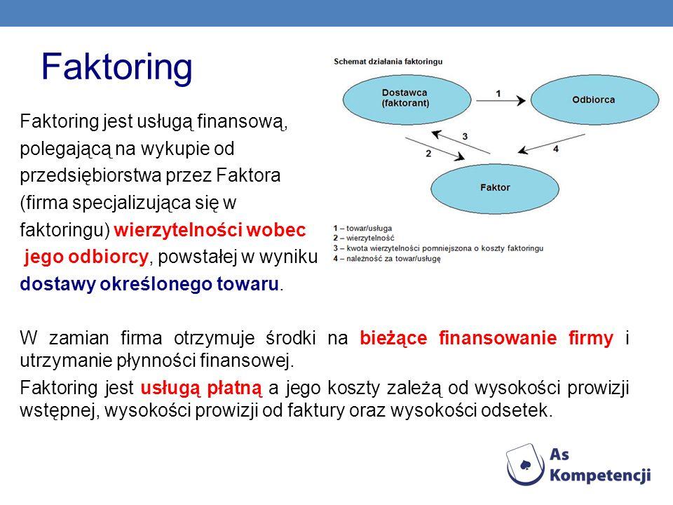 Faktoring Faktoring jest usługą finansową, polegającą na wykupie od przedsiębiorstwa przez Faktora (firma specjalizująca się w faktoringu) wierzytelno